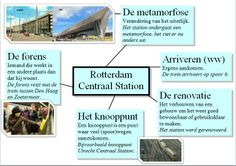 Woordcluster Nieuwsbegrip 11-3-14  || Rotterdam Centraal Station