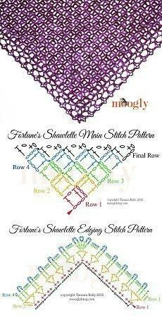Excellent Totally Free Crochet shawl edging Ideas Fortune's Shawlette charts (fu – – Poncho Au Crochet, Crochet Diy, Crochet Scarves, Crochet Shawls And Wraps, Simple Crochet, Crochet Diagram, Crochet Chart, Crochet Motif, Crochet Stitches
