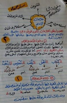 Learn Arabic Alphabet, Arabic Lessons, Beautiful Arabic Words, Arabic Language, Learning Arabic, Comprehension, Grammar, Positivity, Teaching