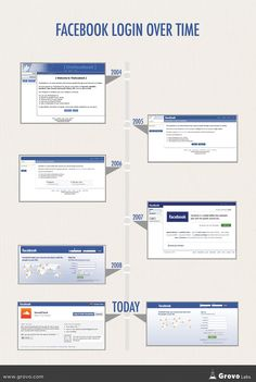 flirting signs on facebook page free pdf file
