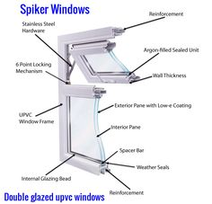 Spiker Windows brings Highly Efficient #uPVC #Doors #Windows to enhance the Beauty & Energy efficiency of your residence. You may reach us at: 📞 080-28475052 | 080-28475450 📱 +91-9980473395 📧 info@spikerwindows.com  🌐 http://spikerwindows.com/ #MakeinIndia #MakeinBangalore