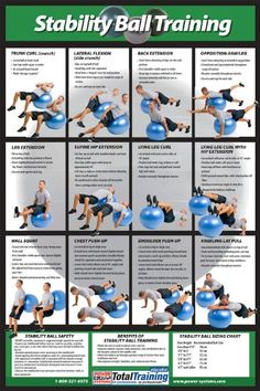 Stability Ball Training Poster