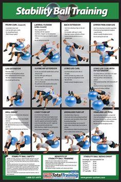 Stability Ball Training