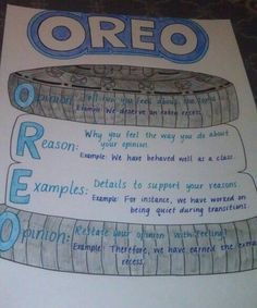 Double Stuffed Oreo persuasive writing poster I drew to help students remember how to set up their essays.