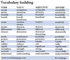 Forum   ________ English Vocabulary   Fluent LandVocabulary Buiding   Fluent Land