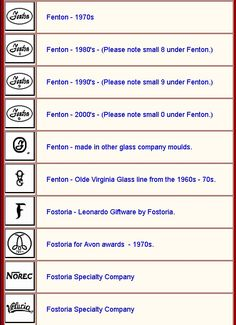 dating fenton marks There was also pratt ware made with transfer designs during the mid-nineteenth century in fenton pottery & porcelain price guide) marks and tips.