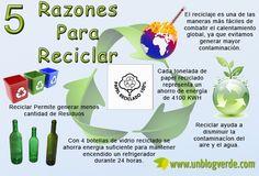 Reduce, Reusa, Recicla!..Reutiliza y Rechasa EL PLASTICO Y SUS DERIVADOS.