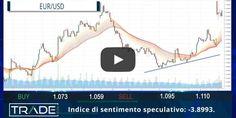 Doppio massimo su EUR/USD in attesa di un giovedì esplosivo sui mercati finanziari