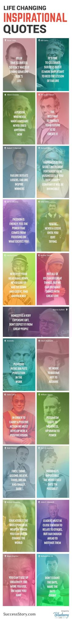 Something about the best inspirational quotes resonates with us, lifts us out of a funk, and gives direction. Check these out and pick your favorite! happiness habits #happy #positivity