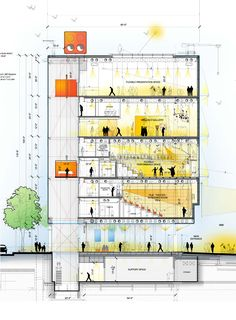 Columbia University Campus Masterplan, the perfect collaboration between Renzo Piano and SOM - Architecture Architecture Panel, Architecture Graphics, Concept Architecture, Architecture Drawings, Architecture Details, Modern Architecture, Chinese Architecture, Architecture Portfolio, Renzo Piano