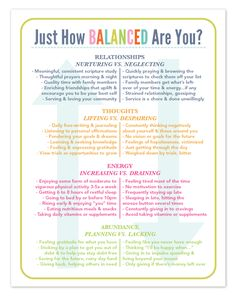Just how BALANCED are you? Looks at Relationships (nurturing vs. neglecting), Thoughts (lifting vs. dispairing), Energy (increasing vs. draining) & Abundance (planning vs. lacking). I know what side of each equation I desire to be on. Source: CrystalWilkerson.com