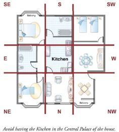The kitchen should never be in the center of the house as this can cause health problems for the family. The middle of the house is the heart of the home and should be calm, cooking flames aggravate this. From Joey Yap's book on interior feng shui.