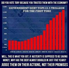 The Tories have lied to us. This is the truth. Don't believe the Tory media
