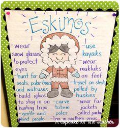 Eskimos Anchor Chart