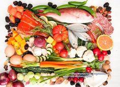 http://core-business.ru 1200 калорий - много это или мало? Смотря как их использовать!📌 🔸 Понедельник: 1. 200 г. овсяной каши полить одной столовой ложкой меда 2. Съесть любой фрукт, содержащий...