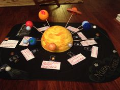 science fair projects on space 18 solar system projects for kids - These are such creative . Solar System Science Project, Solar System Projects For Kids, Solar System For Kids, Sun Projects, Solar System Crafts, Science Projects For Kids, Space Projects, Solar Projects, School Projects
