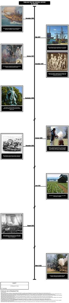 The General History of Virginia by John Smith - Timeline: Students can plot the main events of John Smith and Powhatan with a timeline graphic organizer! Students should provide information about Virginia settlers, Pocahontas, and Jamestown.