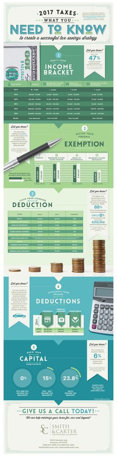 Design #54 by MontzDesign | Create a 2017 Tax Highlights Infographic