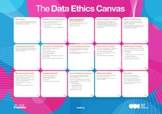 Canvas collection I – A list of visual templates – Andi Roberts Business Canvas, Open Data, Big Data, Proposition De Valeur, Data Architecture, Presentation, Business Ethics, Strategy Business, The Orator