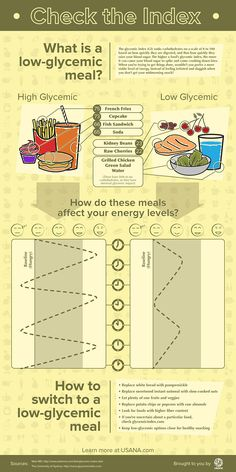 Low Glycemic Food Chart List Printable Of Types Of Food