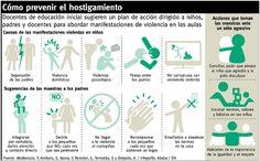Algunas pautas para prevenir el acoso escolar #infografia
