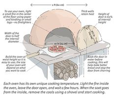Build Your Own Earth Oven - Do It Yourself - MOTHER EARTH NEWS