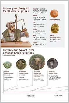 Currency & Weight in Hebrew scripture.F Michael Currency & Weight in Hebrew scripture. Currency & Weight in Hebrew scripture. Bible Study Materials, Bible Study Tools, Scripture Study, Bible Notes, Bible Scriptures, Cultura Judaica, Bible Study Notebook, Learn Hebrew, Bible Knowledge
