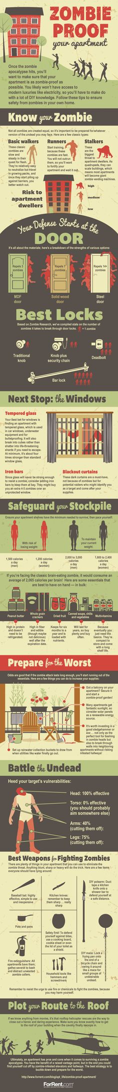 Infographic: How To Zombie-Proof Your Apartment — GeekTyrant