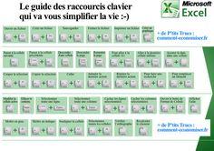 Guide complet des raccourcis clavier pour microsoft excel