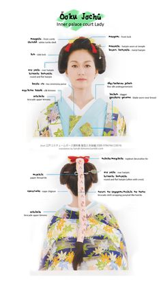 "- Court Lady old-Edo costume [full size / other charts] Ôoku was the name given to the shogunate household -often translate by ""harem"" (a word quite misused by westerners). More than its orientalist cliché of languid women, ôoku first designates. Japanese Costume, Japanese Kimono, Japanese Art, Japanese Folklore, Japanese Outfits, Japanese Fashion, Traditional Hairstyle, Japanese Textiles, Oriental Fashion"