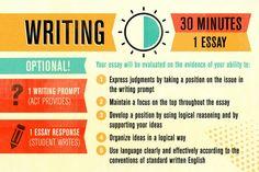 ACT Writing