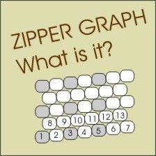 FREE DOWNLOAD! ZIPPER GRAPHING, bead crochet