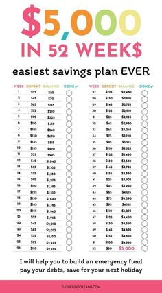 Find out how to stop spending with this saving money challenge: how to save $5000 in a year. Save money fast with this free printable. #savingchallenge #savingmoney #savings #savingsplan