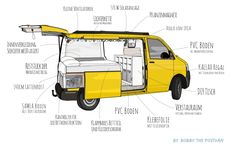 Check out this stylish photo - what an innovative conception Truck Camper, Vw T5 Camper, Vw Caravan, Camper Life, Volkswagen Bus, Camping Box, Van Camping, Camping Hacks, Outdoor Camping