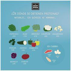 """""""Proteínas de origen natural, libres de colesterol, grasa saturada, conservadores, químicos y lácteos.  #veggiepower #carbthefup #veganprotein…"""""""