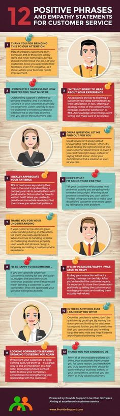 12 Positive Phrases and Empathy Statements for Customer Service - Digital Marketing Customer Service Quotes Funny, Customer Service Training, Customer Service Experience, Career Development, Professional Development, Empathy Statements, Wireframe Mobile, Positive Phrases, Positive Quotes