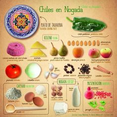 Chiles en nogada YES