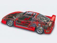 1987-92 Ferrari F40 - Illustrated by Takashi Jufuku