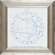 An ancient tradition among Kings and Queens has been revived. Heirs of royal blood were often presented with an astrological chart describing the exact day and time they were born. Now you can recreate your own royal tradition with an Astrological Birth Chart made to order for your child. Handcrafted in Santa Fe on 100% recycled cotton, each work of art in your choice of ink color showcases the child's zodiac placements with his or her name and date of birth.