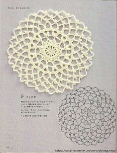Best 12 Crochet motifs – Unique Crochet Motifs Designs for Fabrics Crochet motifs crochet doily chart – if you join the motifs it would make a ovoeixu Crochet Diy, Filet Crochet, Mandala Au Crochet, Crochet Dollies, Crochet Doily Patterns, Unique Crochet, Crochet Diagram, Crochet Round, Crochet Chart
