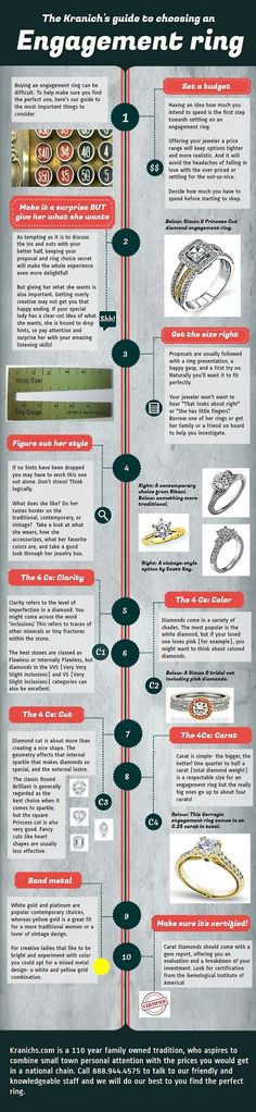 Kranich's Jewelers Official Blog how to choose an Engagement Ring