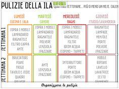 Ilafabila - ApuanaMente [Toscana, Organizzazione, Casa, Cucina, Risorse e Fai da Te]