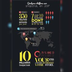 Each stats concerning an app which is used by too much people, made by myself. Illustrator CC, 3 hours. #infographic #infographie #snapchat #illustrator #snap #follow #appreciation #graphicwork #statistics #graphicdesigner #designer #graphic #design #inspiration #quotes #maps #creative #follow #followforfollow #art #artist #freelance #freelancer #webdesign #multimedia