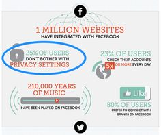 10 surprising #SoMe stats that might make you rethink your social strategy