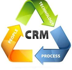 Awesome ...  Best CRM Software Systems & Call Center Dubai, UAE Check more at http://seostudio.top/2017/2017/04/08/best-crm-software-systems-call-center-dubai-uae-2/