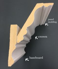 How to install layered crown molding using crown, baseboard and panel moldings.