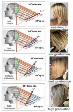 Good to know - also how to form layers - hair - .- Gut zu wissen – auch wie man Schichten formt – haare – Good to know – also how to make layers – hair – # - Hair Cutting Techniques, Hair Color Techniques, Nail Techniques, Medium Hair Styles, Curly Hair Styles, Over 50 Hair Styles, Great Hair, Balayage Hair, Hair Hacks