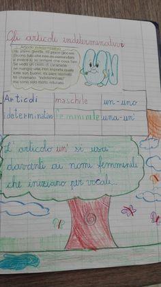 Per questa filastrocca ho preso spunto dalla collega Maestra Ami, che ringrazio di cuore...