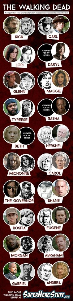 INFOGRAPHIC: The Walking Dead – TV vs Comics