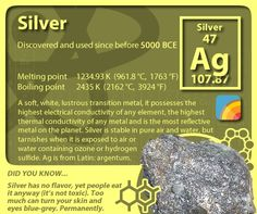 Too much silver can turn your skin and eyes blue-grey. Permanently.